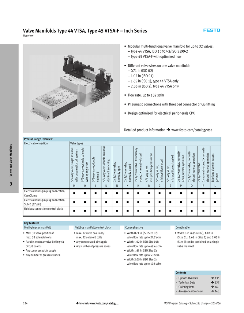 Valve Manifolds Type 44 Vtsa 45 F Inch Series 3 Way Solenoid Wiring Diagram