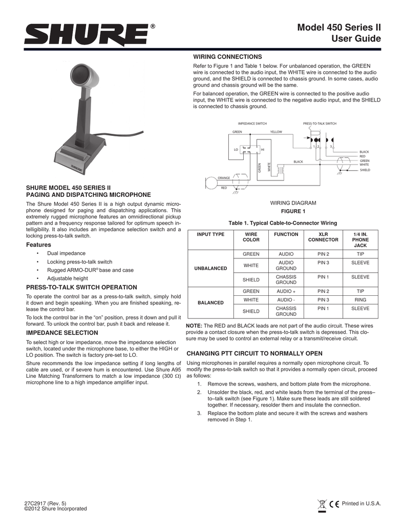 Shure 450 SERIES II Paging and Dispatching Microphone User Guide on