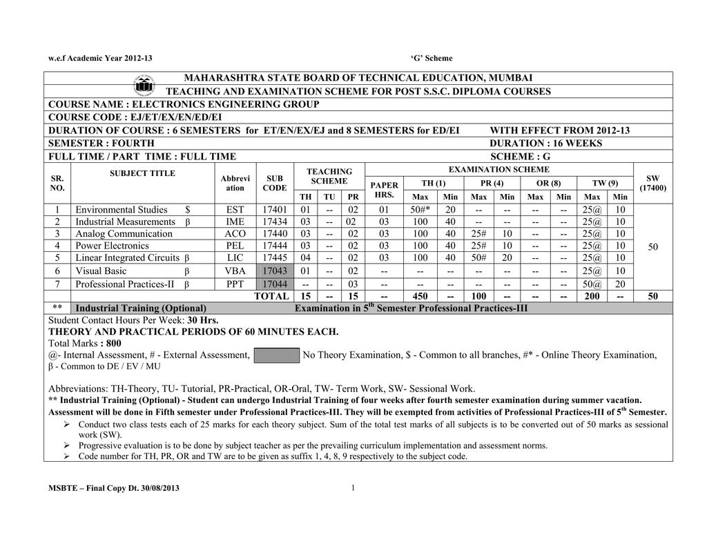 Fourth Semester Relaxation Oscillator Using Ujt555 Timeropamp