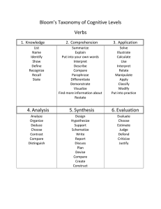 Bloom`s Taxonomy of Cognitive Levels Verbs 4. Analysis 5