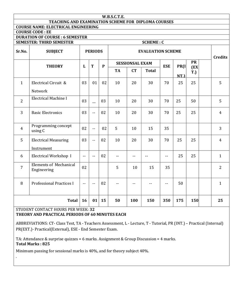 View West Bengal State Council Of Technical Education Type Digital Multimeter Principle Circuit Basiccircuit