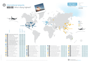 Infographic / Top-50 World international airport