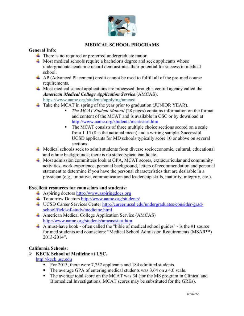 MEDICAL SCHOOL PROGRAMS General Info