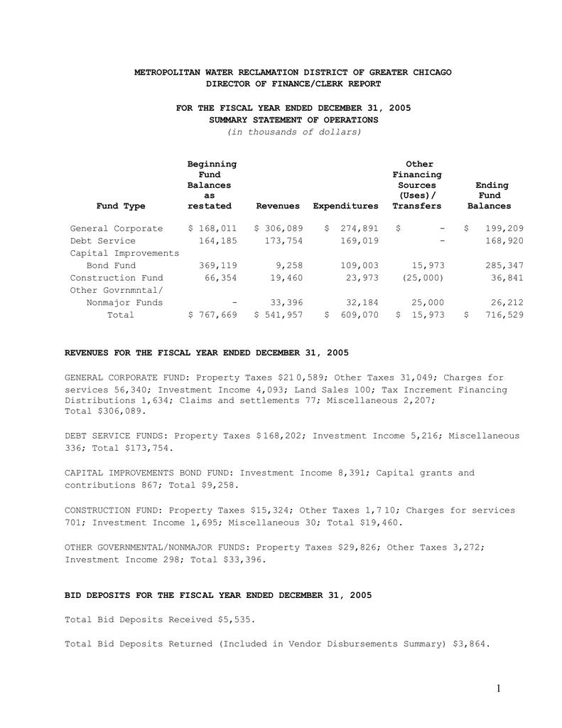 annual clerk`s report metropolitan water reclamation district