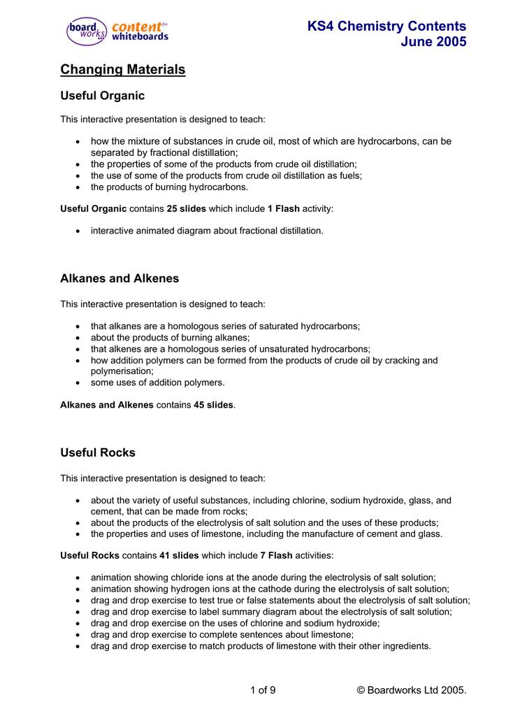 Boardworks Chemistry KS4 Contents