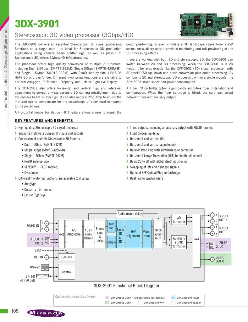3DX-3901 - AV-iQ