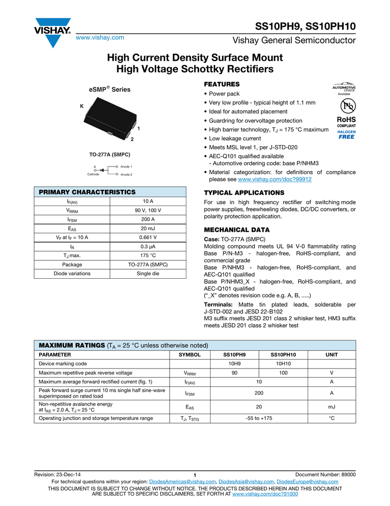 SS10PH9, SS10PH10 High Current Density Surface Mount High