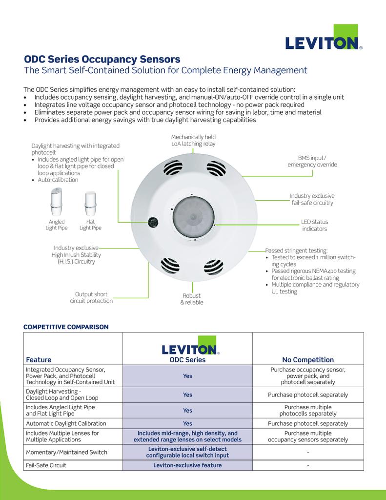 ODC Series Occupancy Sensors on