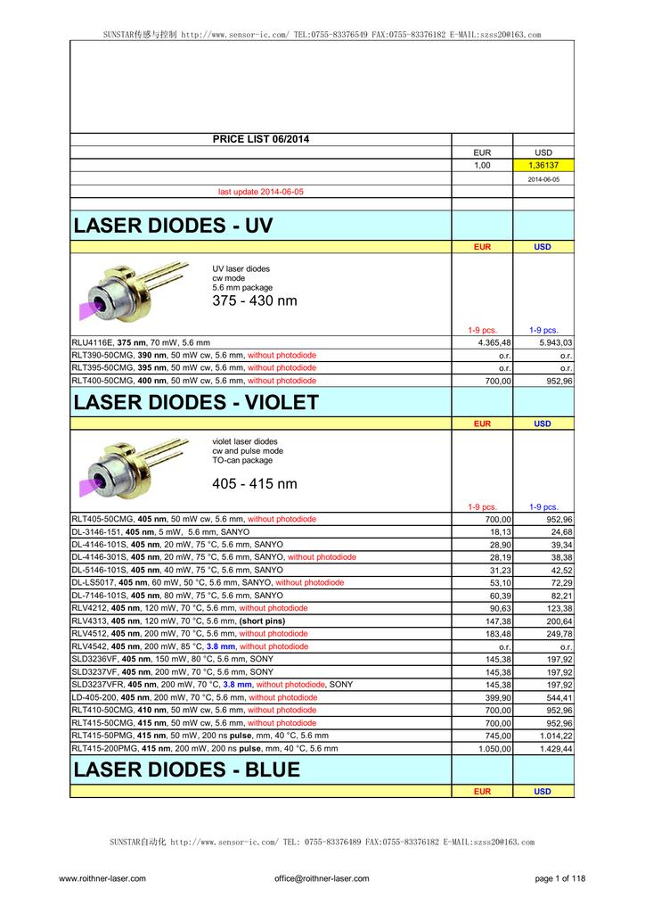 2pcs Bk7 Glass Optical Glass Planar Window Bk7 Laser Protection Window Diameter 30*1.3mm 20*10mm Home Appliance Parts