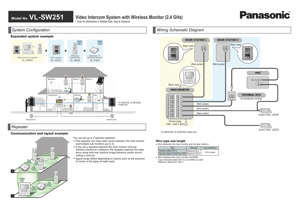 video intercom system with wireless monitor (2 4 ghz) vl-sw251 * only for  distribution in middle east, asia & oceania system configuration wiring  schematic