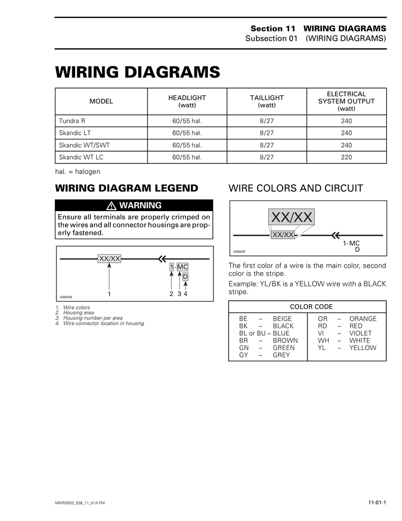 wiring diagrams 0 on