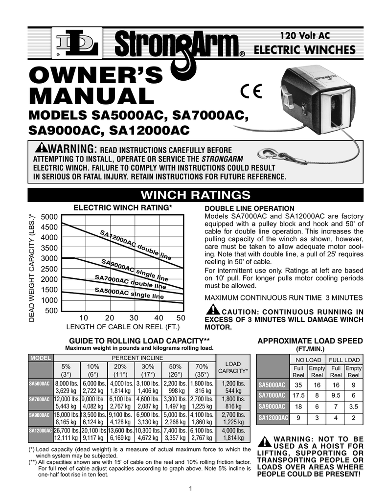 owner`s manual - Northern Tool + Equipment on