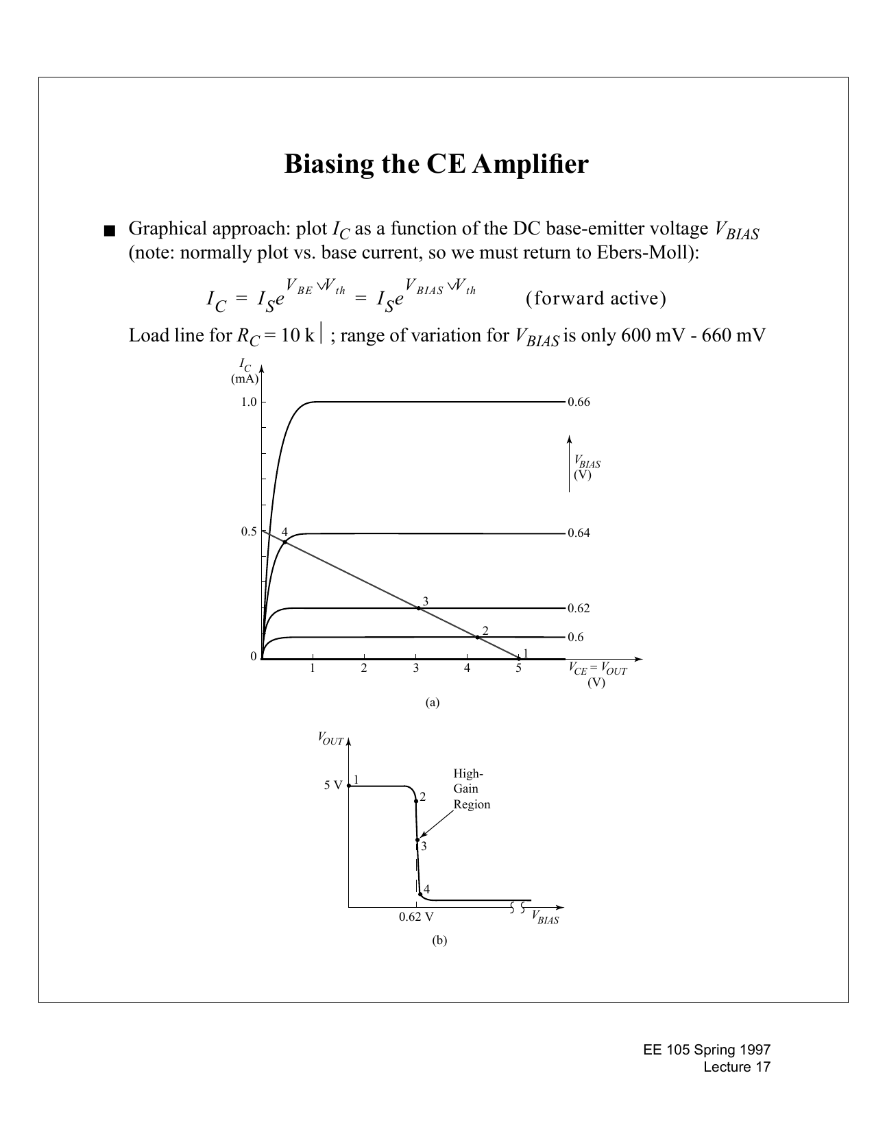 Biasing the CE Amplifier