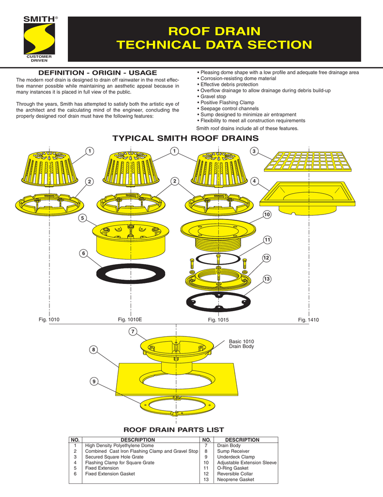 Roof Drains Technical Data