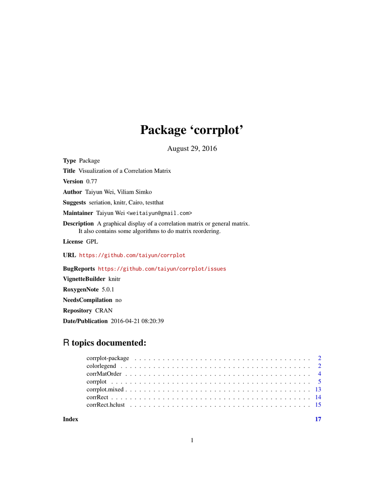 Package `corrplot`