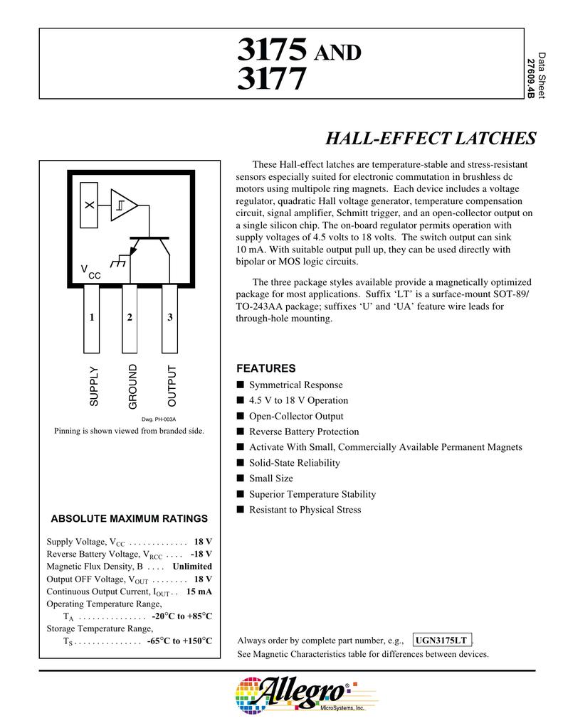 UGN3175U - CED Magic
