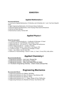 SEMESTER-I Applied Physics-I Applied Chemistry