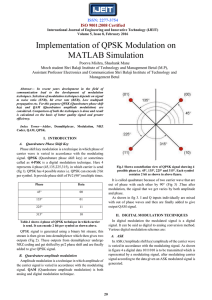 Implementation of QPSK Modulation on MATLAB Simulation