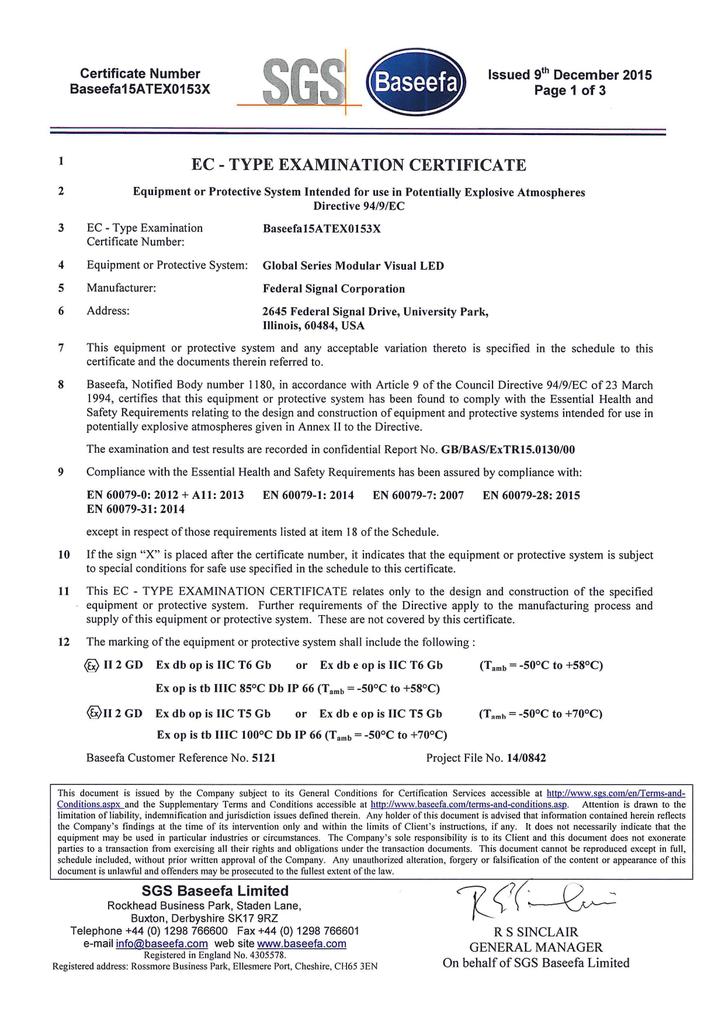 certificate atex led number ec