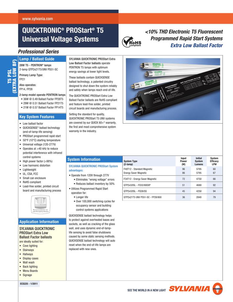 Quicktronic Prostart T5 Universal Voltage
