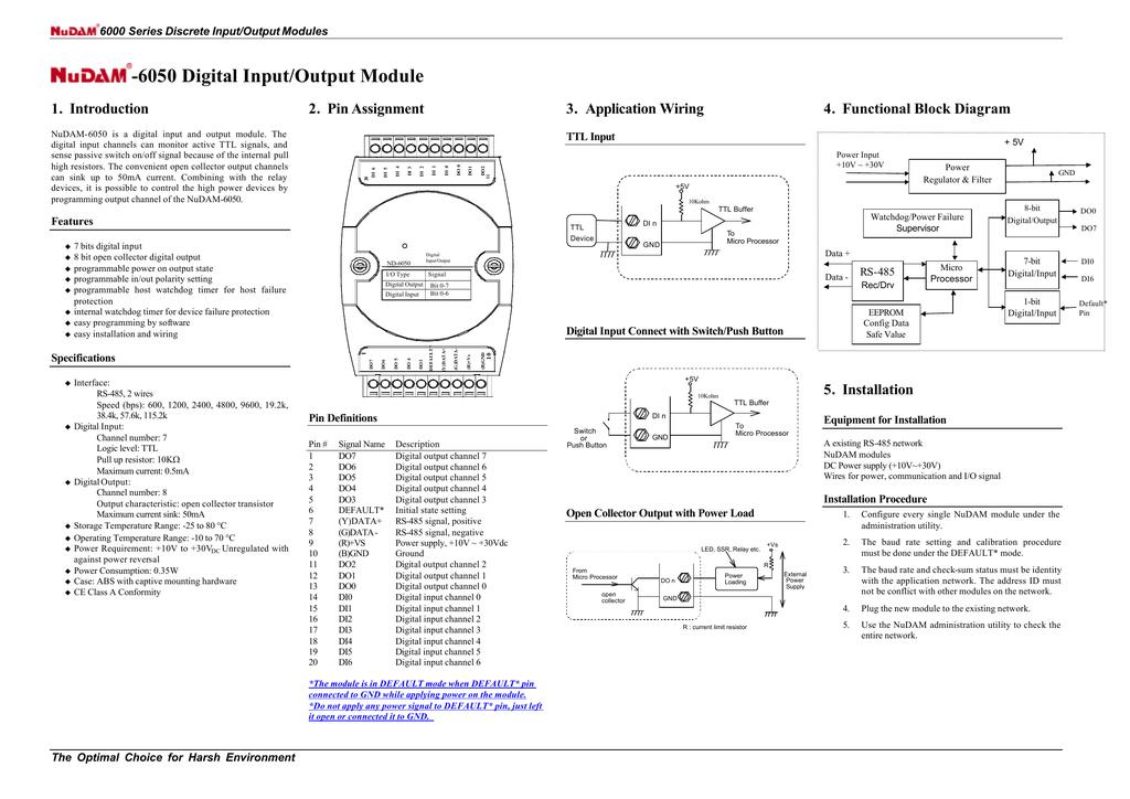 6050 Digital Input Output Module