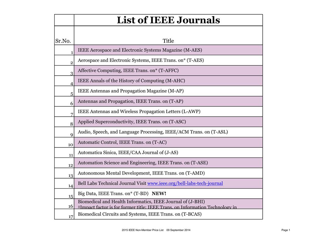 List of IEEE Journals