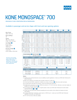 KONE MonoSpace ® 700 side configurations and dimensions