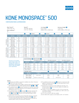 KONE MonoSpace® 500 configurations and dimensions