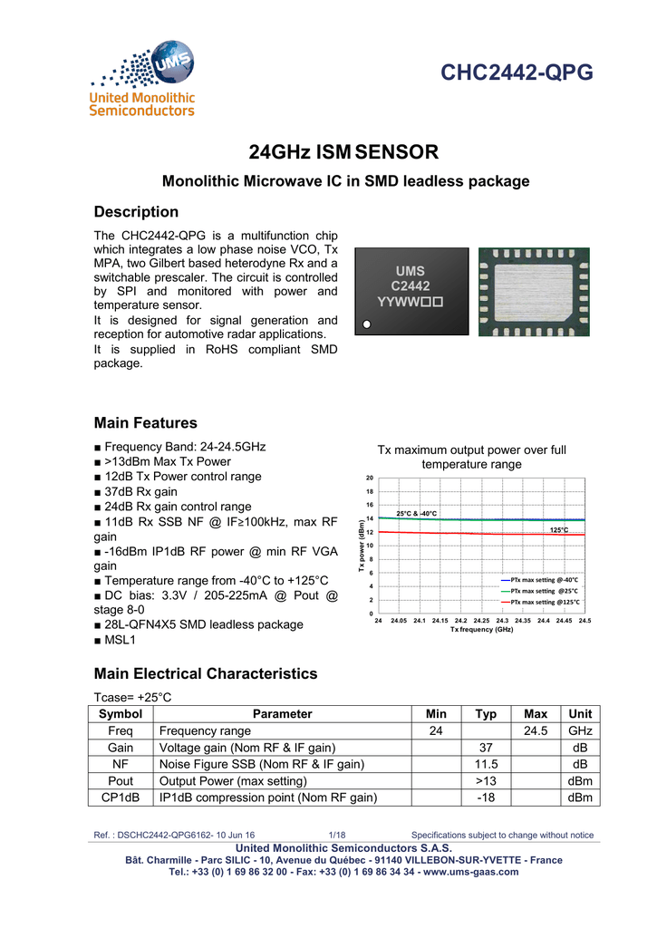 CHC2442-QPG