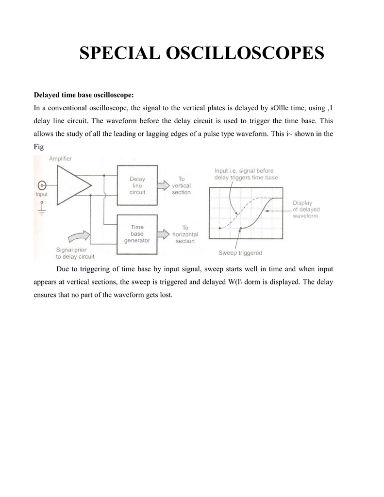 Special Oscilloscopes Pulse Delay Circuit 018755978 1 4b091613b546f1d4801e21789b8e77e6