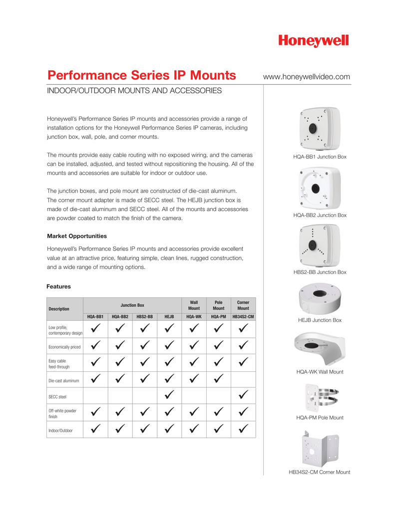 Performance Series Ip Mounts Data Sheet Honeywell H4d3prv3