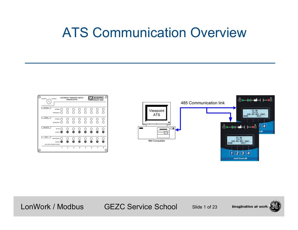 ATS Communication Intro R1_1