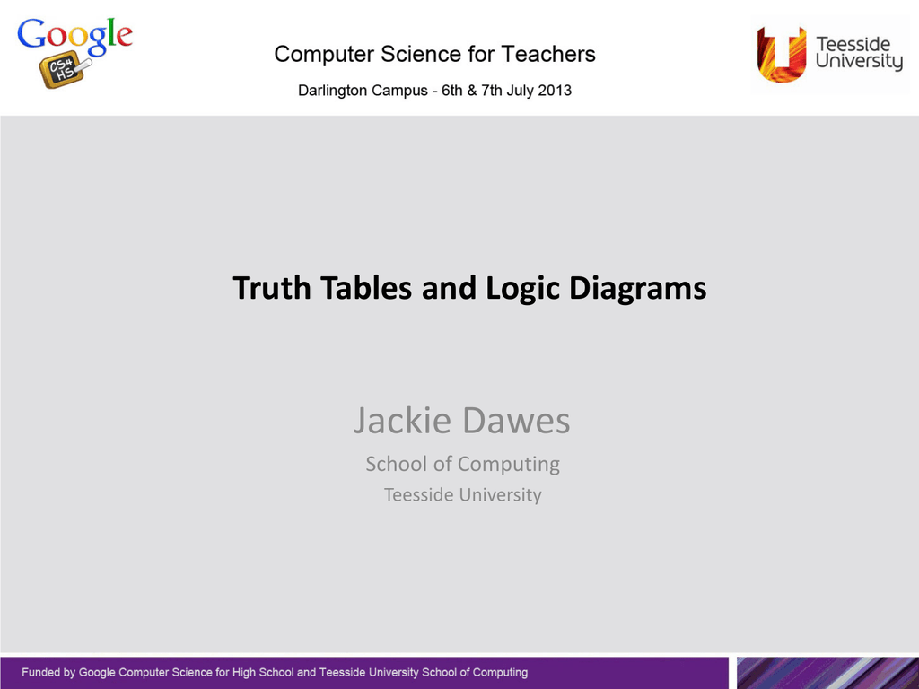 Jackie Dawes Logic Diagram With Truth Table 018763342 1 66e3e3f2c2f7a83df3885ce8d58cc32f