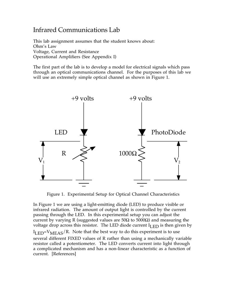 Infrared Communications Lab Figure 2 Transimpedance Amplifier Transfer Function 018765703 1 071f1dbe5f2f70b52f75c98ddac6025b