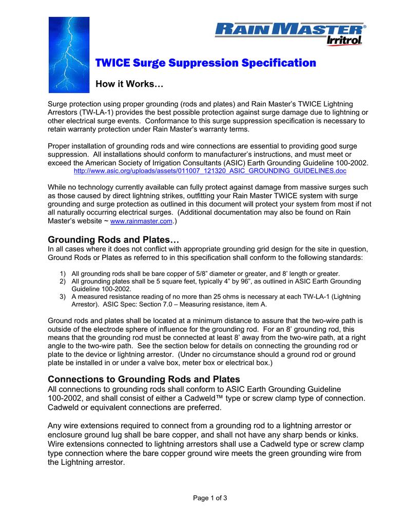 TWICE Surge Suppression Specification