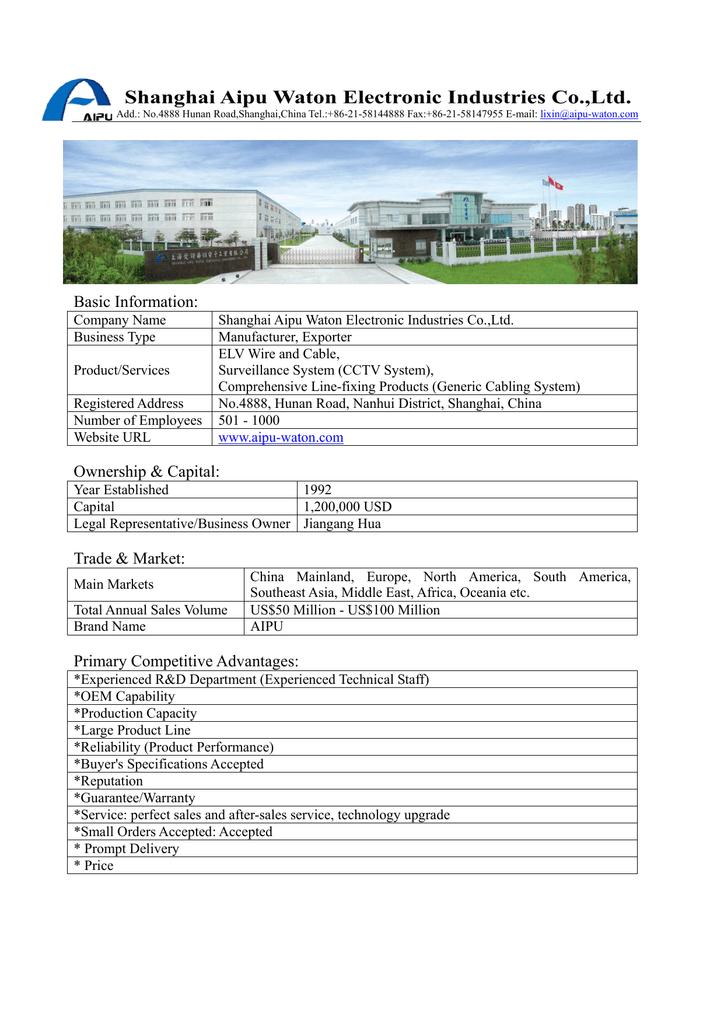 Shanghai Aipu Waton Electronic Industries Co ,Ltd