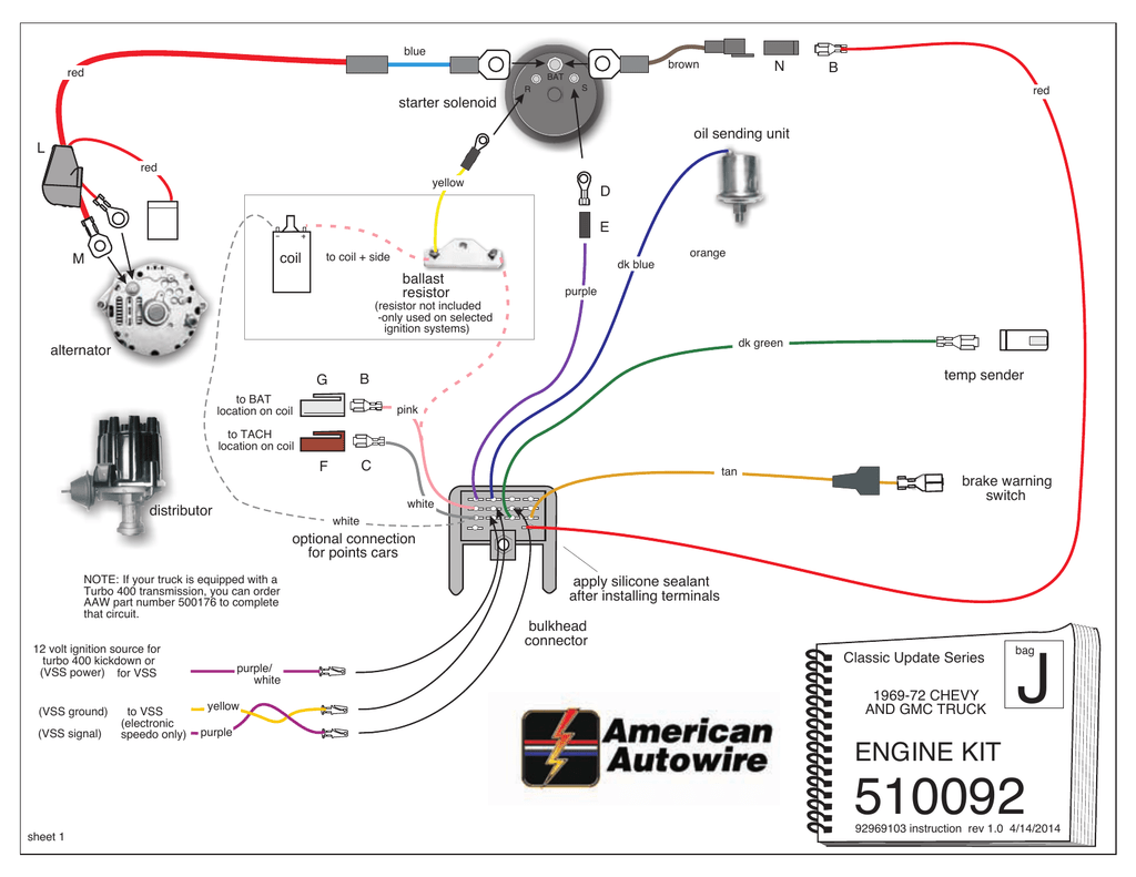 DIAGRAM] American Autowire Wiring Harness Diagram FULL Version HD Quality  Harness Diagram - TSA15HWIRING.CONCESSIONARIABELOGISENIGALLIA.IT