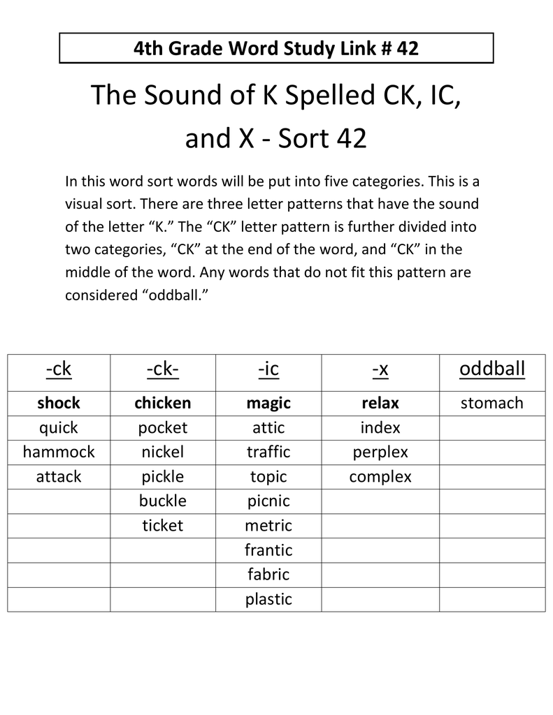 The Sound Of K Spelled Ck Ic And X Sort 42