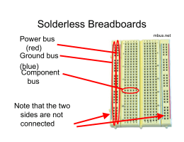 Solderless Breadboards