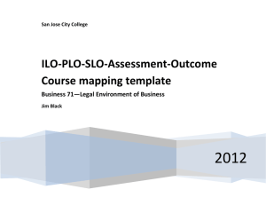 ILO-PLO-SLO-Assessment-Outcome Course mapping template