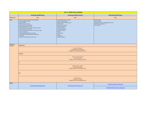 Year 11 IGCSE Science Syllabus