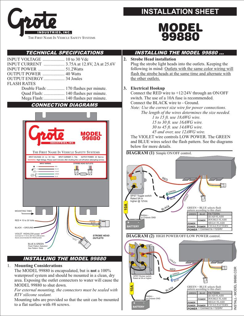 Electrical Connections And Wiring Suggested Wiring Diagram With Safety