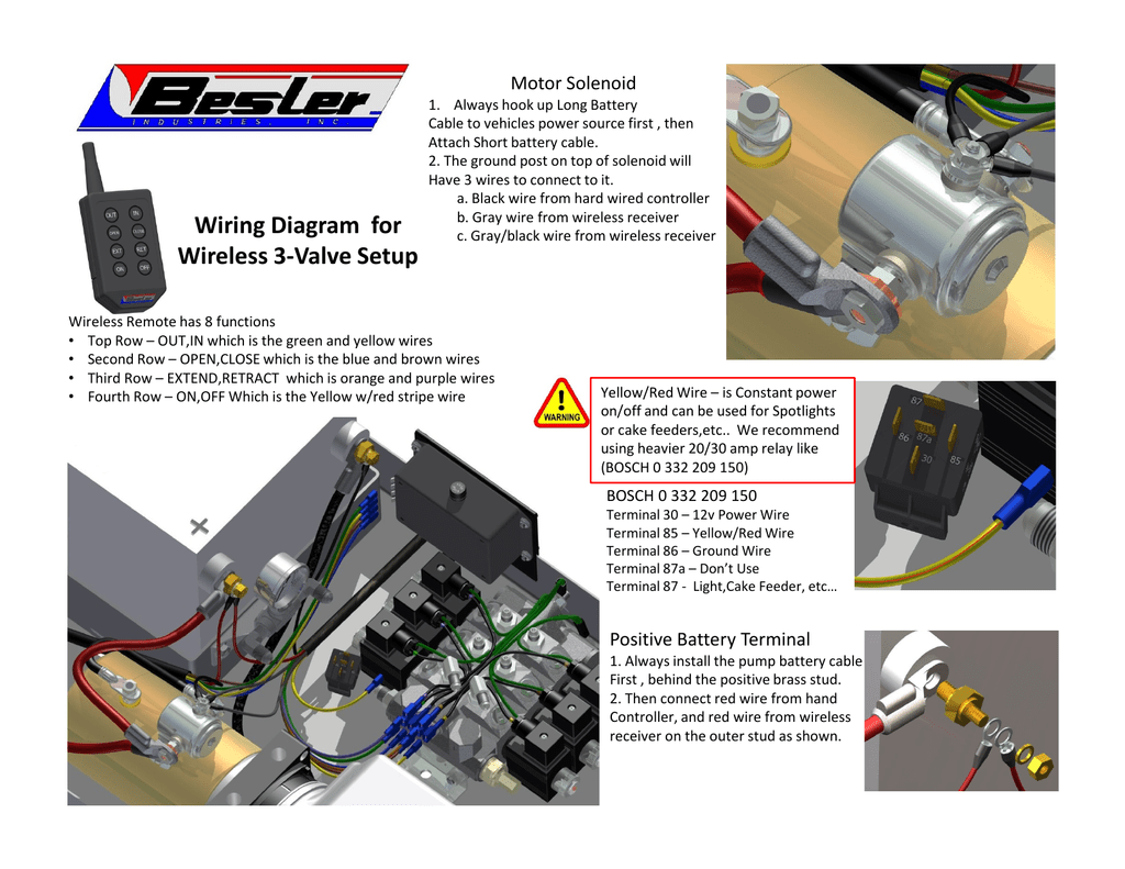 Wiring Diagram for Wireless 3 on ford solenoid diagram, solenoid circuit, solenoid wire, solenoid operation, solenoid engine, solenoid parts, solenoid switch diagram, solenoid valve, solenoid actuator, solenoid starter, solenoid relay, solenoid coil, solenoid connector, starter diagram, solenoid schematic, solenoid body diagram, solenoid assembly diagram, winch solenoid diagram, solenoid sensor, solenoid installation,