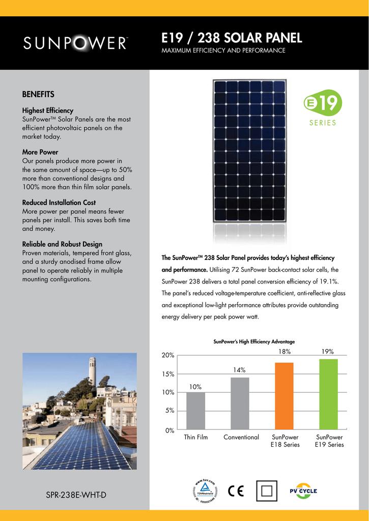 SunPower 238 Watt solar panel: Maximum efficiency