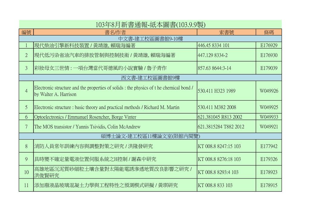 the page - KUAS 國立高雄應用科技大學圖書館
