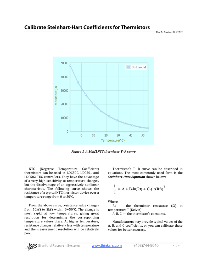 Calibrate Steinhart-Hart Coefficients for Thermistors
