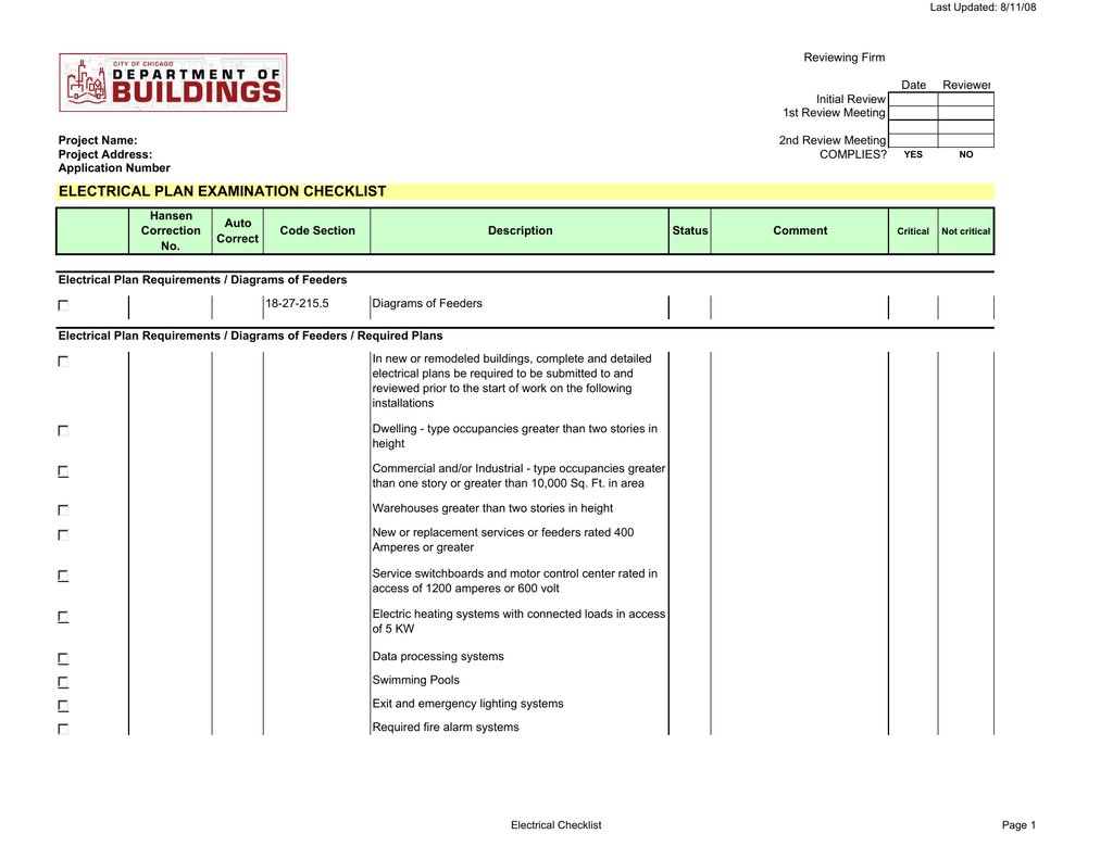 electrical plan examination checklist Electrical Panel Template List