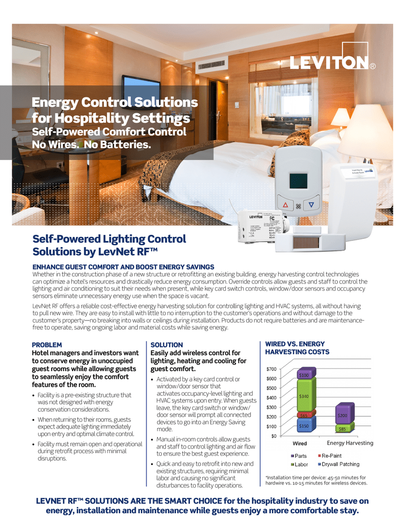 Energy Control Solutions for Hospitality Settings