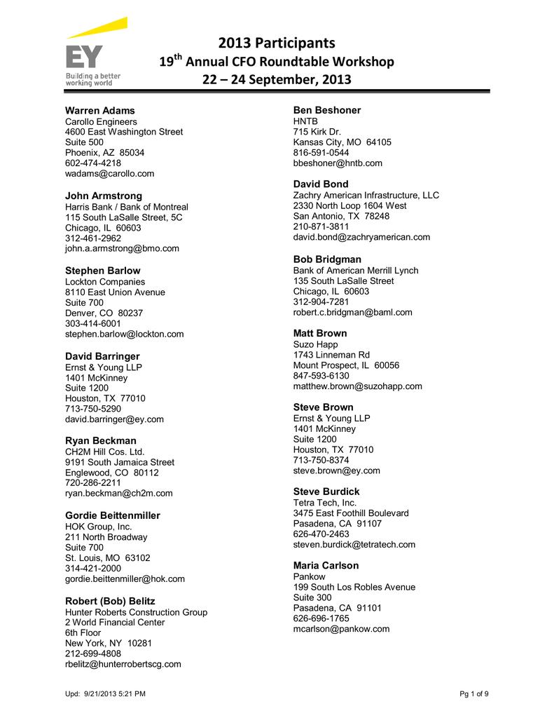 2013 Participants