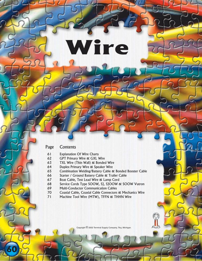 TXL Automotive Wire 20 AWG TAN w// BLUE Stripe Bulk 50 ft Primary Copper